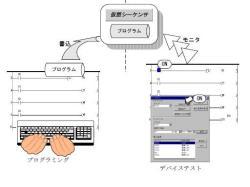 シーケンサ学習ソフト プログラム作成画面