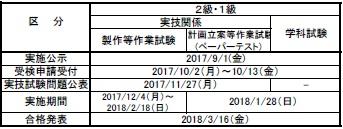 2017年度技能検定試験日程(油圧装置調整)