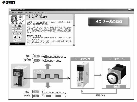 シーケンサ学習ソフト ACサーボ知識